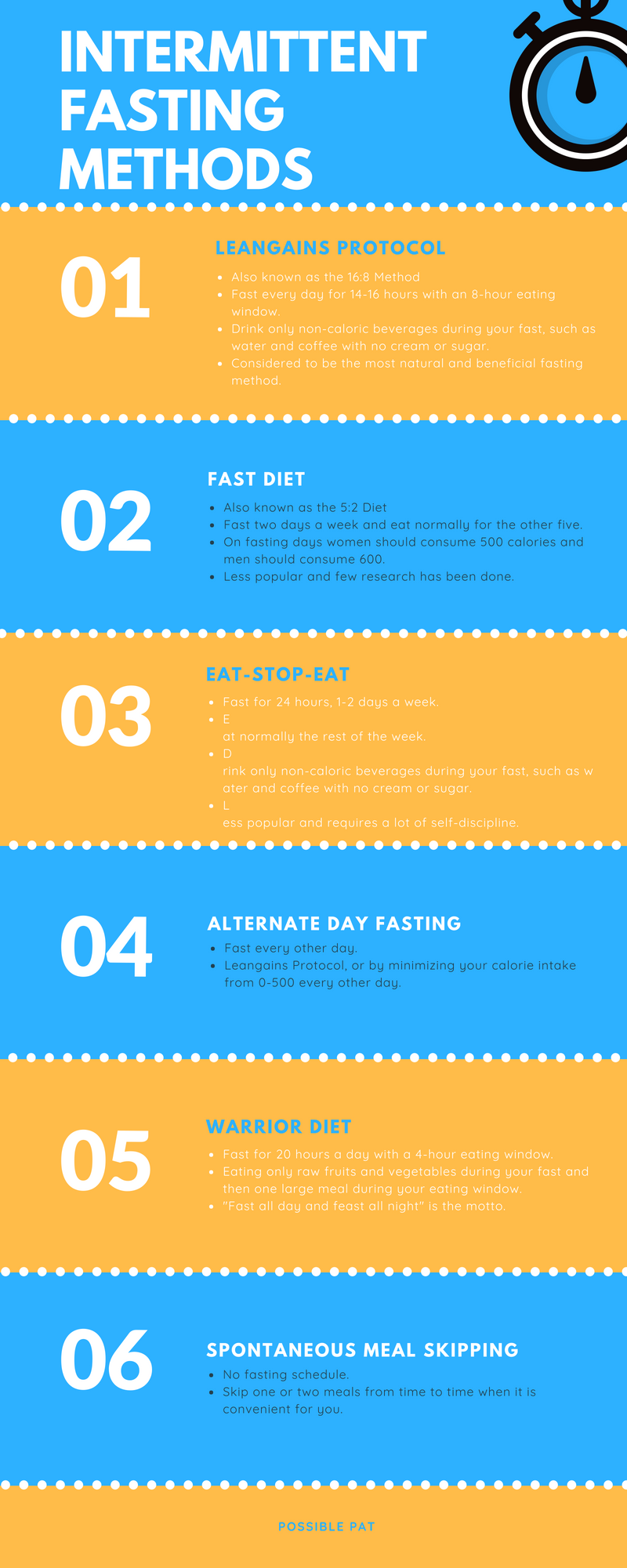 Intermittent Fasting Methods For Weight Loss